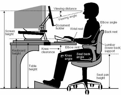 Trattamento efficace di una tensione muscolare di un dorso
